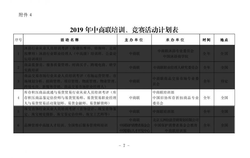 中商联培训项目表(含中库会)